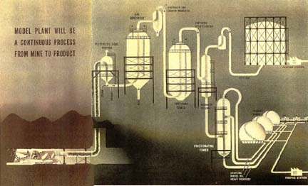LIFE Magazine Coal Gasification Chart