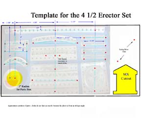 Erector 4.5 Template Available