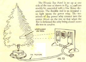 Gilbert Electric Eye set: controlling the Xmas Tree