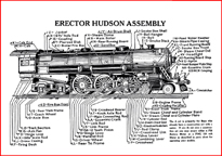 Gilbert Hudson Locomotive Set-Locomotive Nomenclature