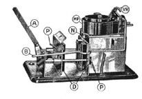 A.C. Gilbert Company Metal Casting Set  Diagram of Casting Machine