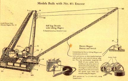 The Erector Magnet Crane