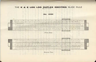 LogLog Decitrig Slide Rule Diagram