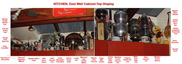 Kitchen East Wall