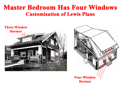 Customization of the basic plan by adding four dormer windows