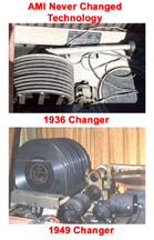 AMI Used the Same Changer Technology from 1936-1949
