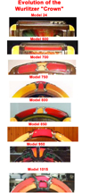 Evolution of the Crown in Wurlitzer Jukebox Models