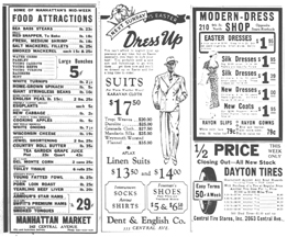 Food, Clothing Prices in 1936
