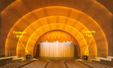The Stage at Radio City Music Hall