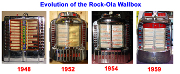 Evolution of the Rock-Ola Jukebox wall Unit Line