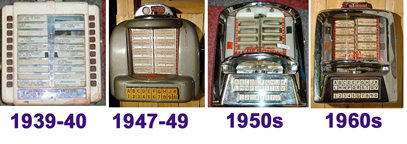 Evolution of the Seeburg Jukebox Wall Controls