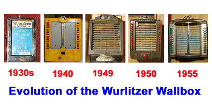 Wurlitzer Wallbox Evolution