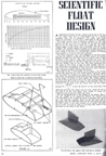 article on Scientific Float from April, 1950 issue of Model Airplane News