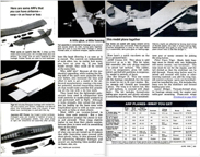 Article on ready to fly radion control model airplanes Popular Science June 1968