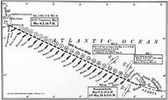Transoceanic route taken by the NC-4