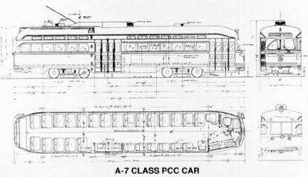 PCC Car Diagram