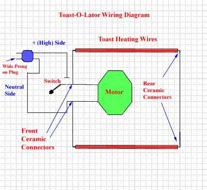 restoring the the toast o lator rh jitterbuzz com toaster oven wiring diagram holman toaster wiring diagram