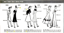 1938 LIFE Magazine on how to dress well